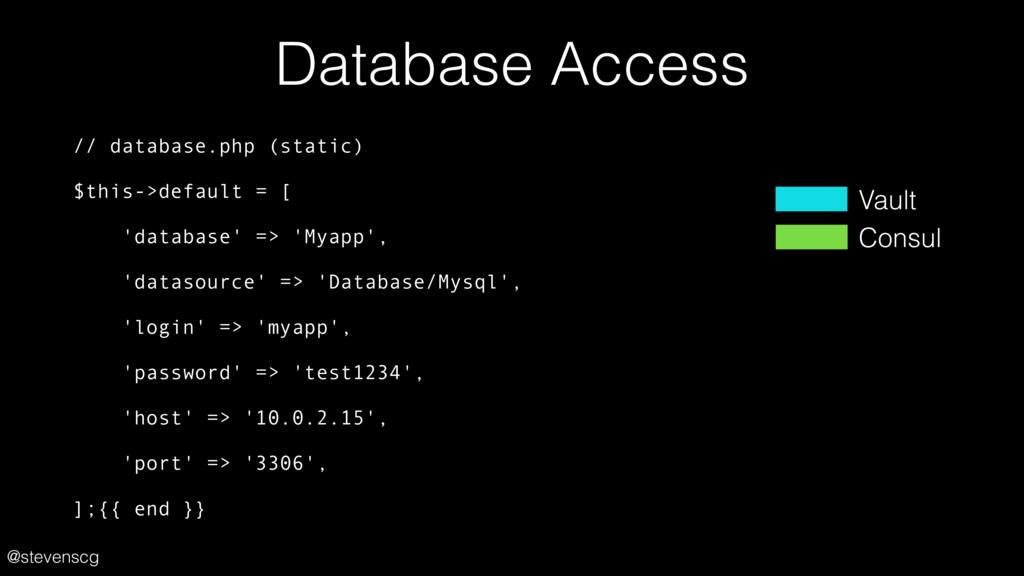@stevenscg Database Access // database.php (sta...