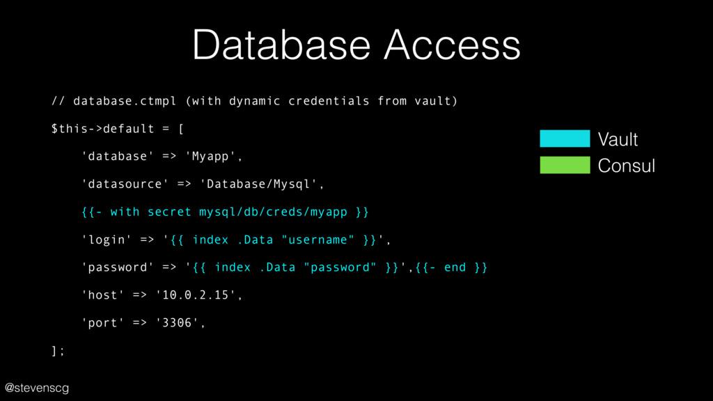 @stevenscg Database Access // database.ctmpl (w...