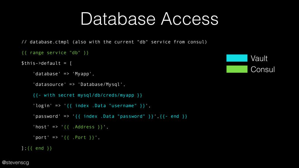 @stevenscg Database Access // database.ctmpl (a...