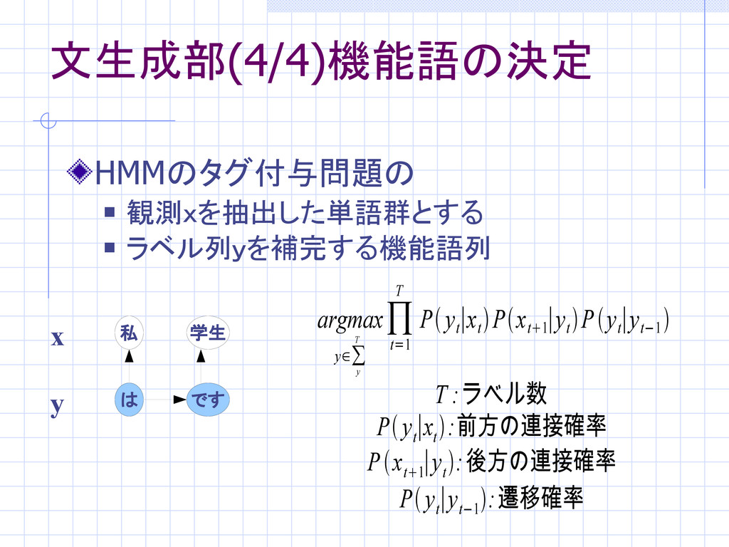 文生成部(4/4)機能語の決定 HMMのタグ付与問題の  観測xを抽出した単語群とする  ...