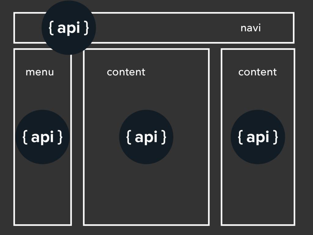 navi menu content content