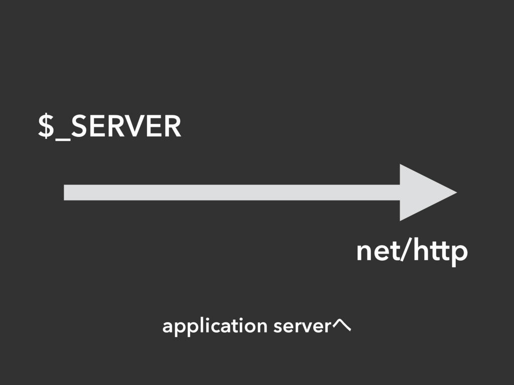 $_SERVER net/http application server΁
