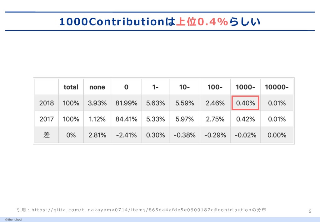 % % 0 . 6 1/ 166 1 7 : 8 6 4 5 4 # / 4 : . # 0 ...