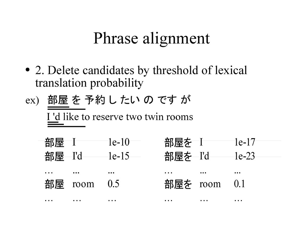 Phrase alignment ● 2. Delete candidates by thre...