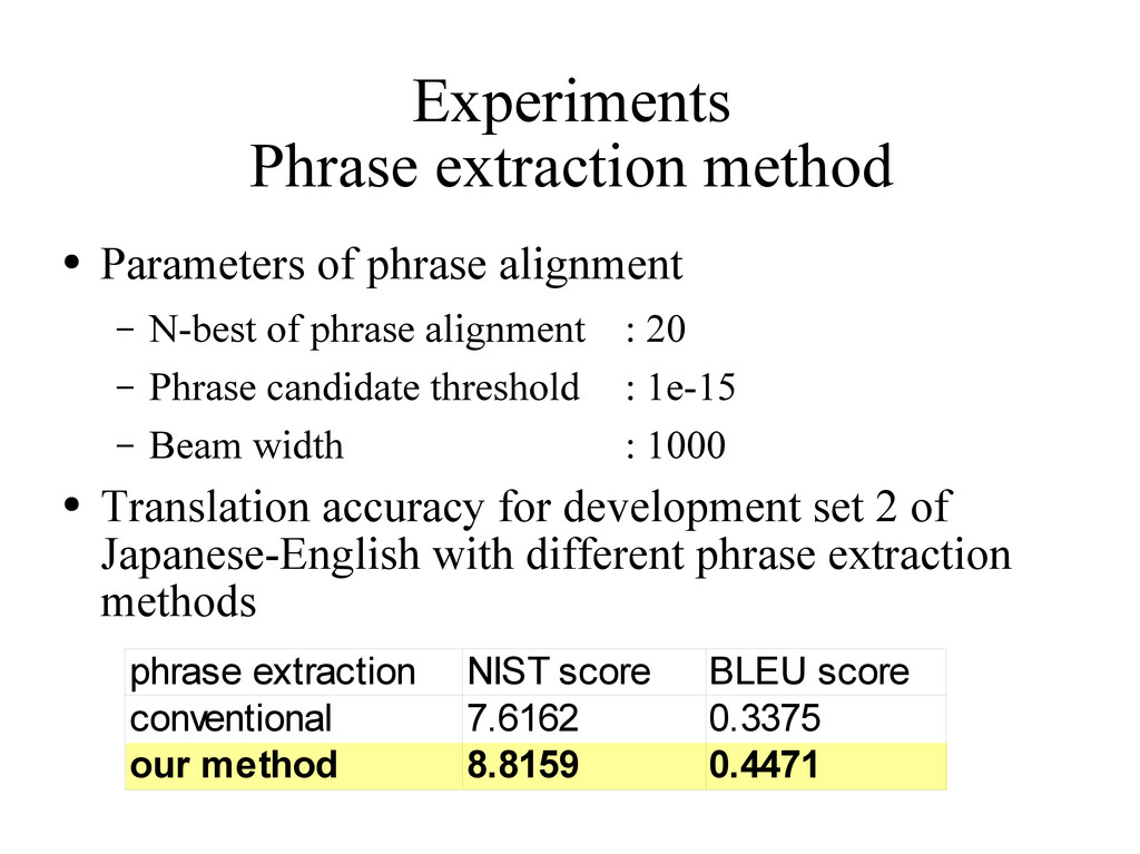 Experiments Phrase extraction method ● Paramete...