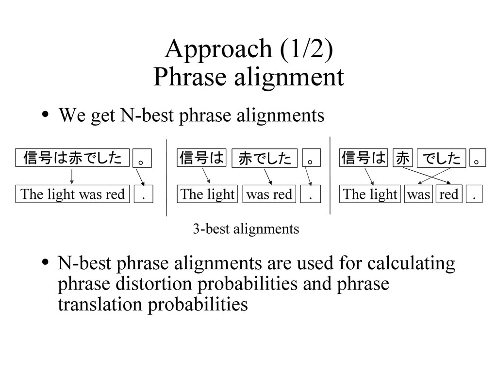 Approach (1/2) Phrase alignment ● We get N-best...
