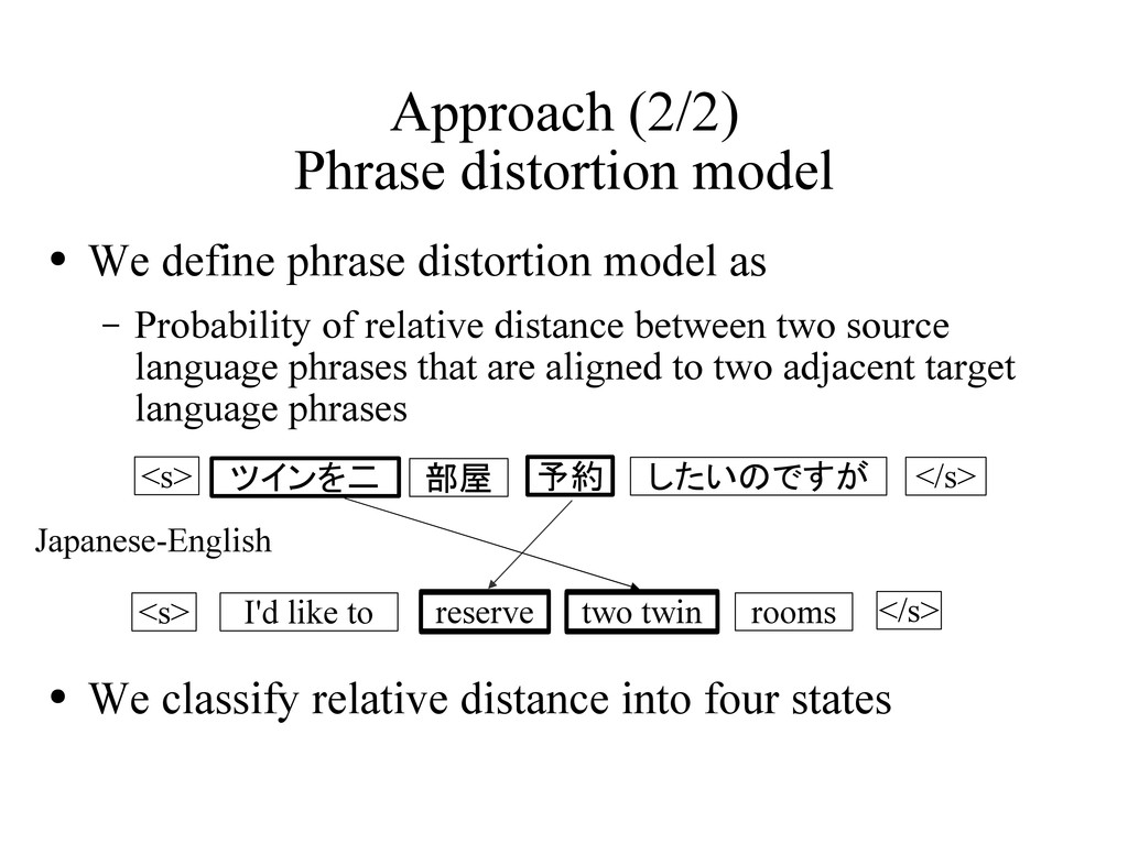 Approach (2/2) Phrase distortion model ● We def...