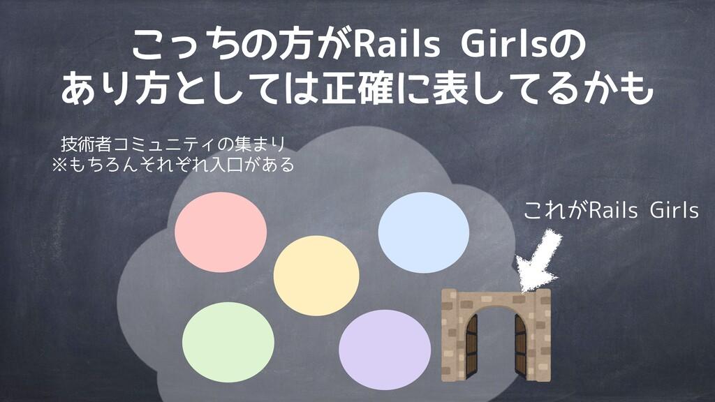 こっちの方がRails Girlsの あり方としては正確に表してるかも これがRails Gi...