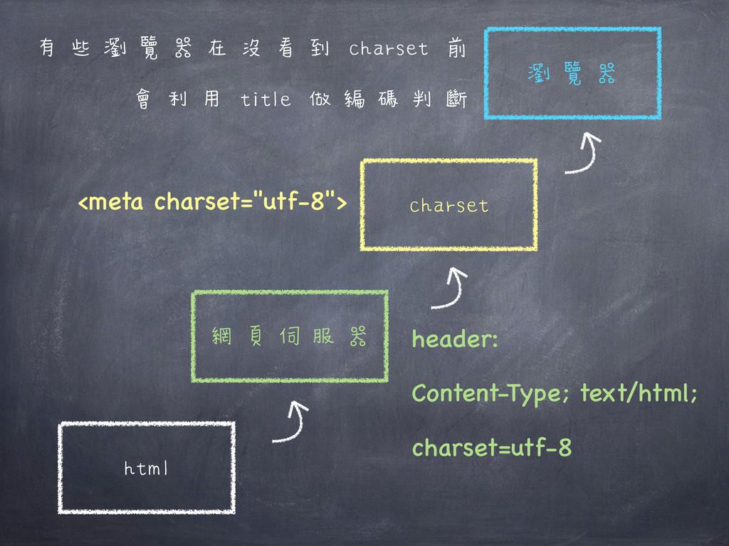 html 網頁伺服器 charset 瀏覽器 有些瀏覽器在沒看到 charset 前 會利用 ...