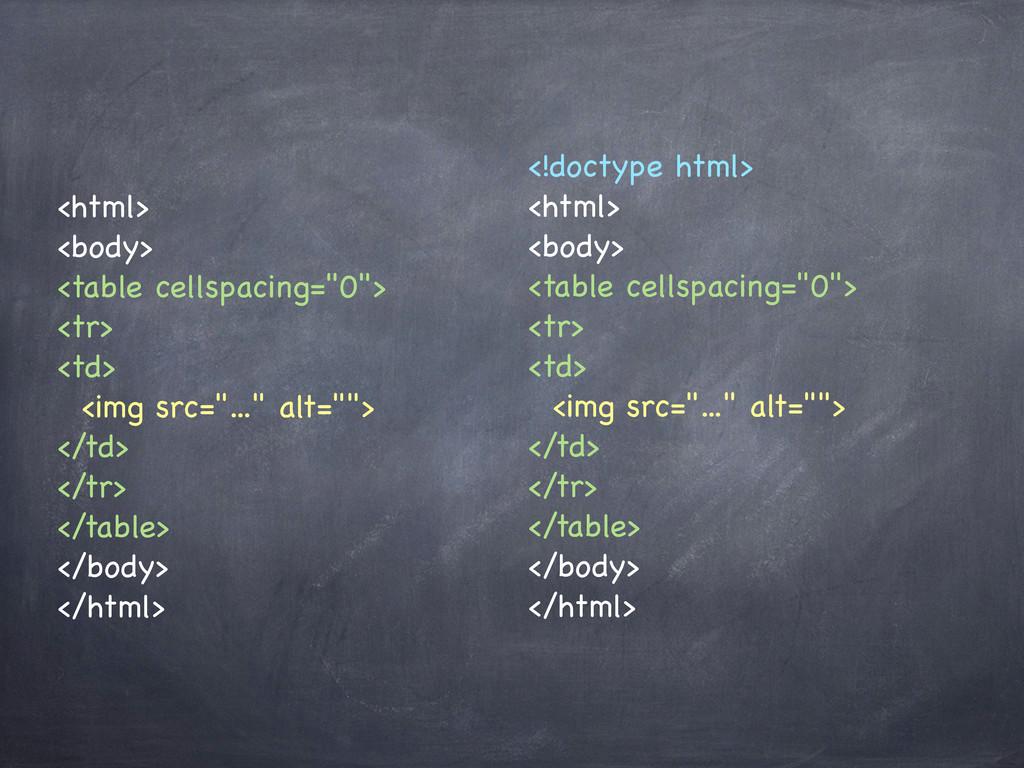 <!doctype html> <html> <body> <table cellspacin...