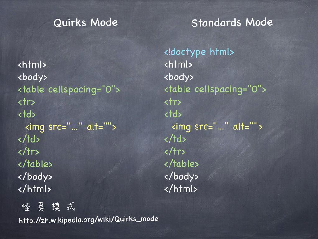 怪異模式 http:/ /zh.wikipedia.org/wiki/Quirks_mode ...