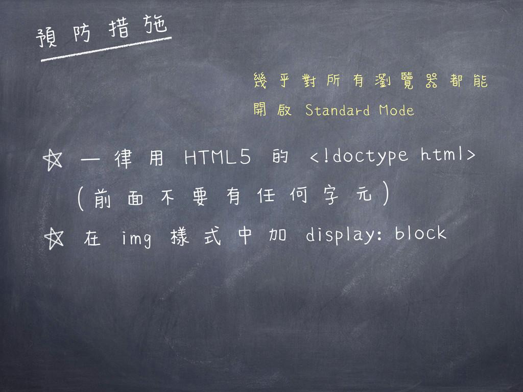 一律用 HTML5 的 <!doctype html> (前面不要有任何字元) 在 img 樣...
