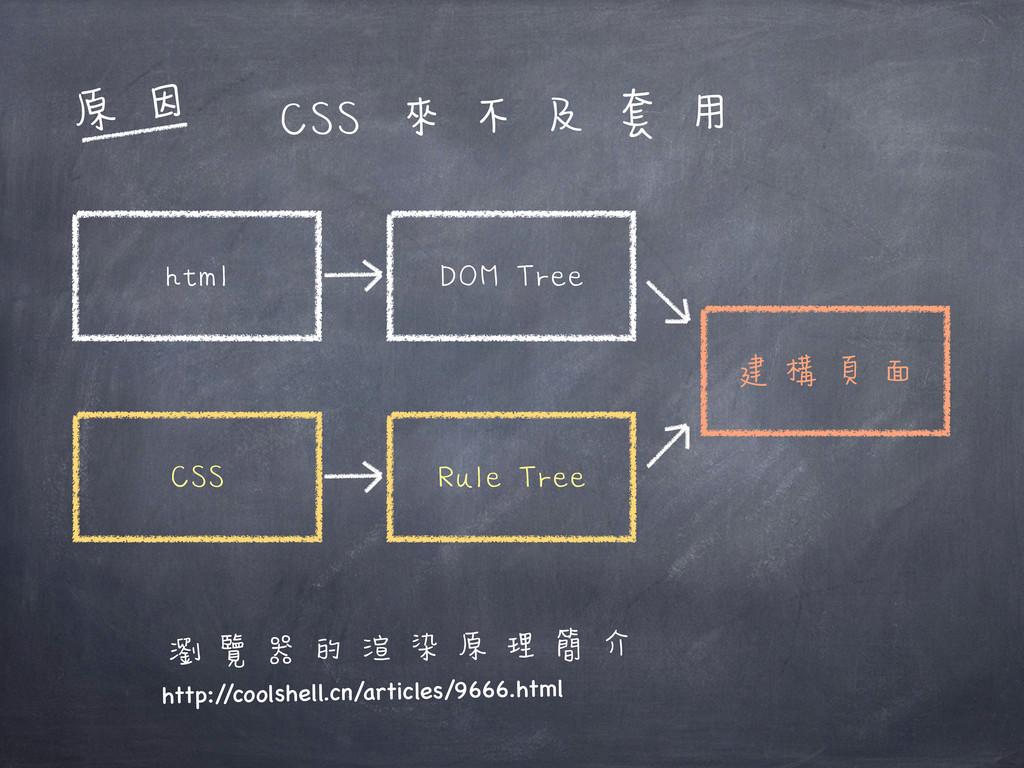 CSS 來不及套用 瀏覽器的渲染原理簡介 http:/ /coolshell.cn/artic...