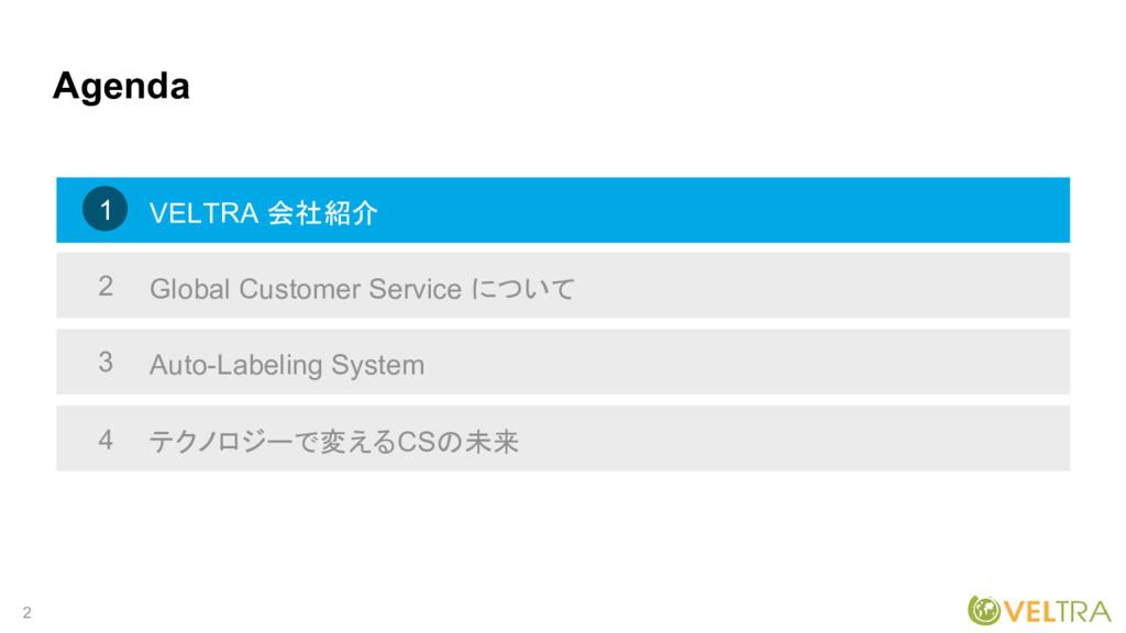 2 Agenda VELTRA 会社紹介 Global Customer Service につ...