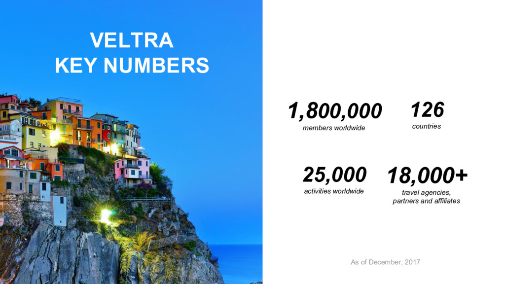 4 18,000+ travel agencies, partners and affilia...