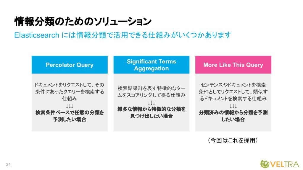 31 センテンスやドキュメントを検索 条件としてリクエストして、類似す るドキュメントを検索す...