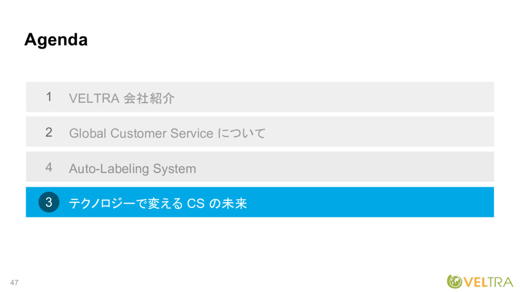 47 Agenda VELTRA 会社紹介 Global Customer Service に...