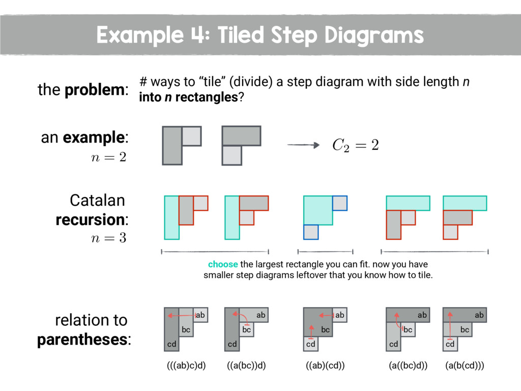 Example 4: Tiled Step Diagrams the problem: # w...
