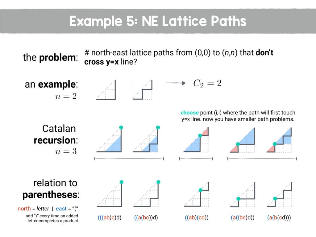 Example 5: NE Lattice Paths the problem: # nort...