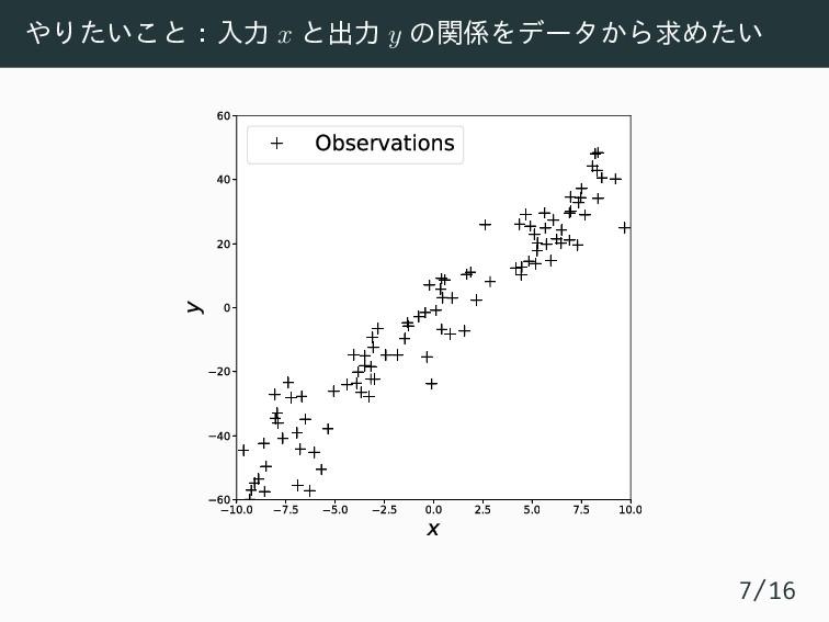 やりたいこと:入力 x と出力 y の関係をデータから求めたい 10.0 7.5 5.0 2....