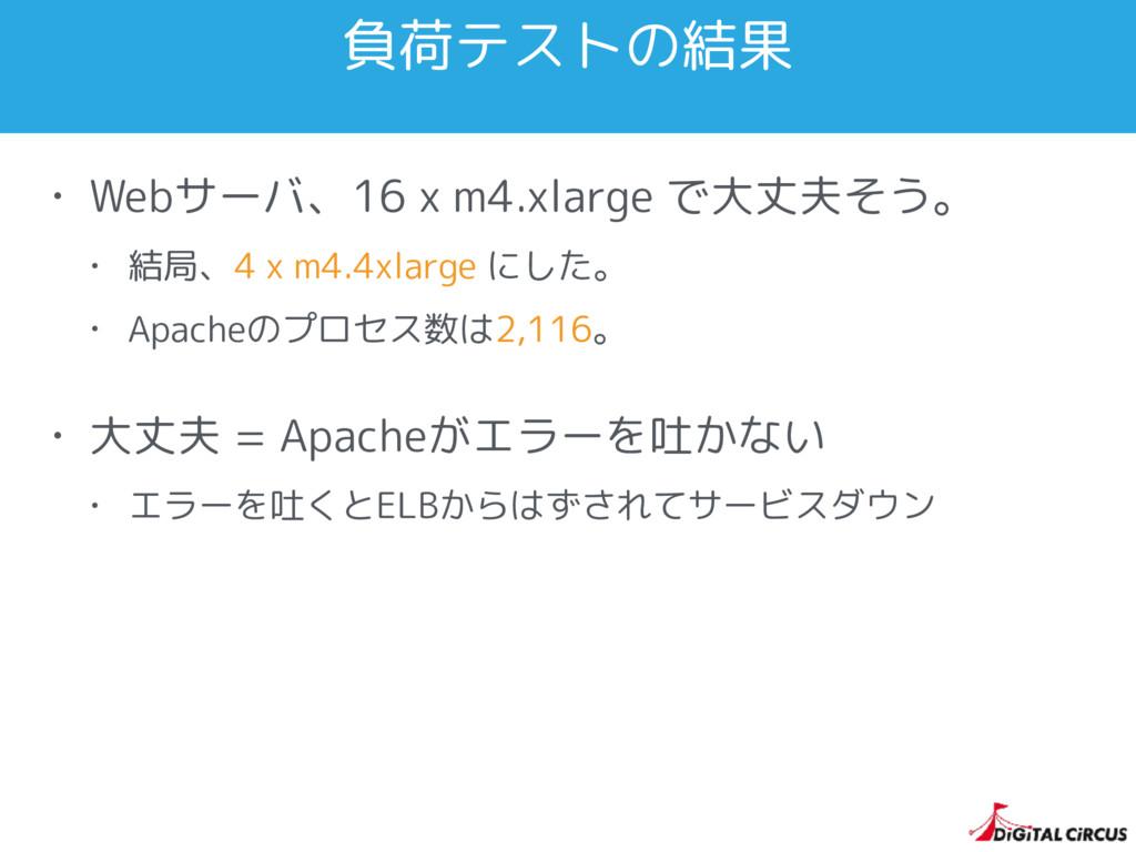 • Webサーバ、16 x m4.xlarge で大丈夫そう。 • 結局、4 x m4.4xl...