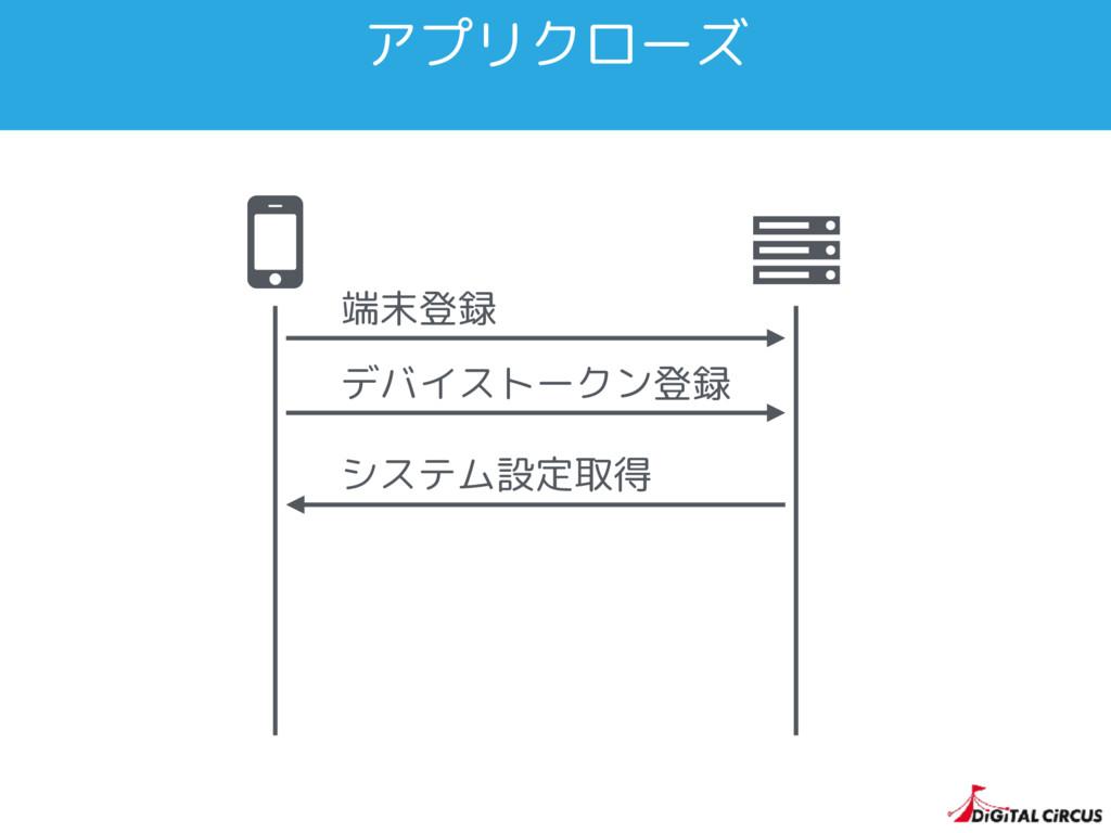 アプリクローズ Ȑ 端末登録 デバイストークン登録 システム設定取得