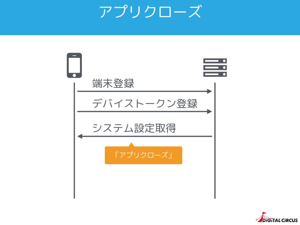 アプリクローズ Ȑ 端末登録 デバイストークン登録 システム設定取得 「アプリクローズ」