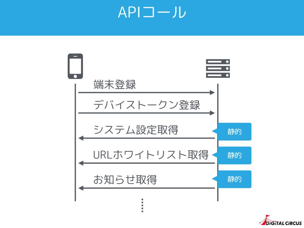 APIコール Ȑ 端末登録 デバイストークン登録 システム設定取得 URLホワイトリスト取得 ...