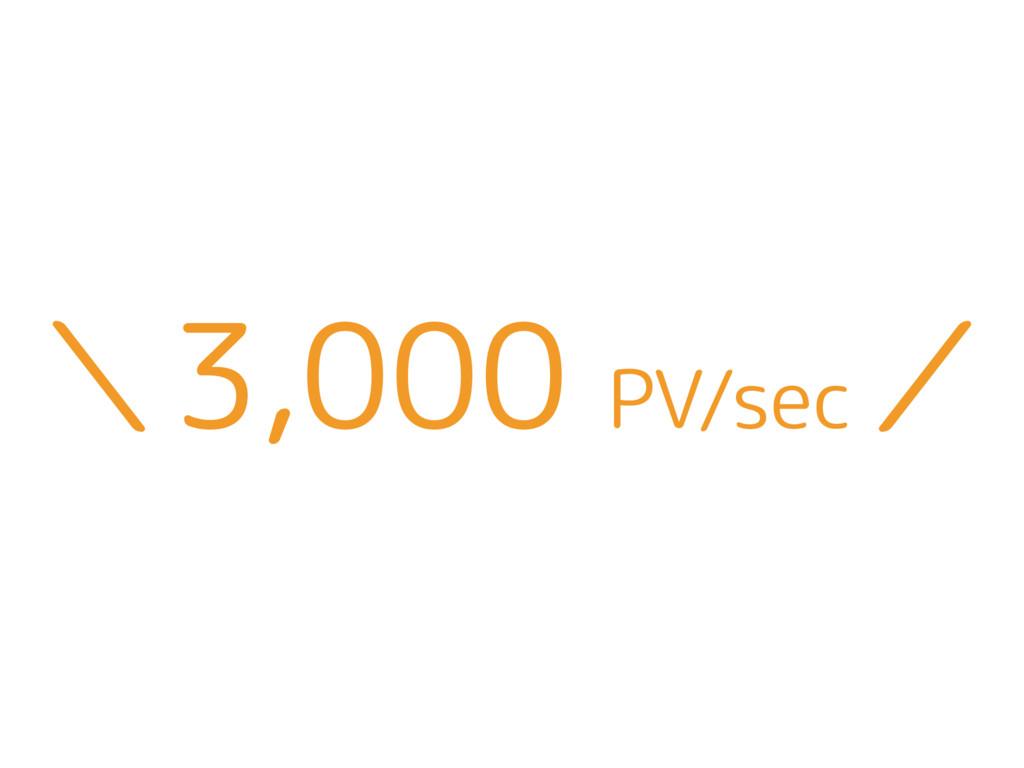 \3,000 PV/sec /