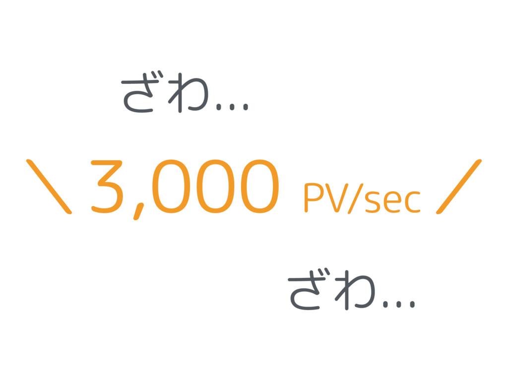 \3,000 PV/sec / ざわ... ざわ...