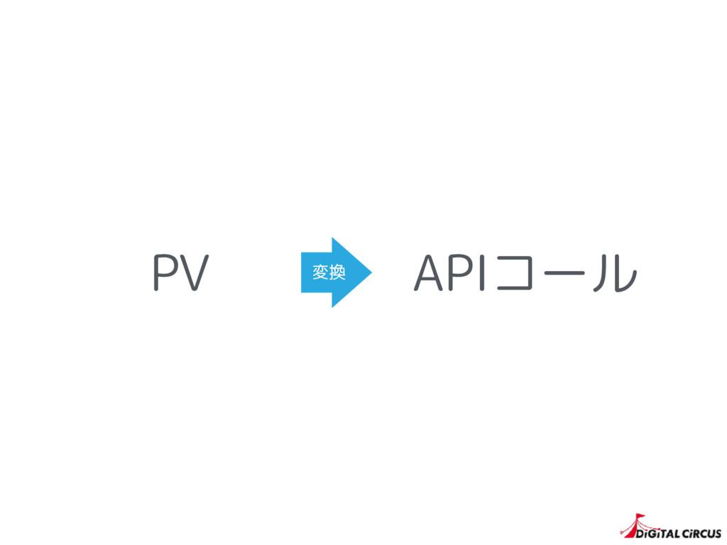 PV APIコール ≠ 変換