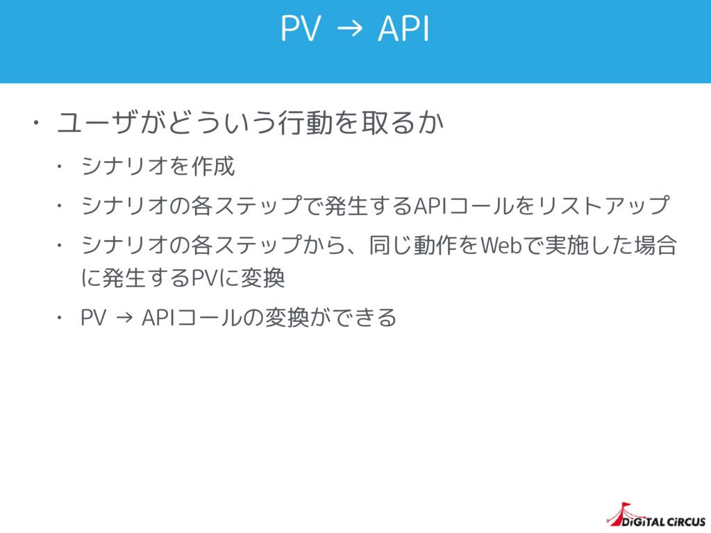PV → API • ユーザがどういう行動を取るか • シナリオを作成 • シナリオの各ステッ...