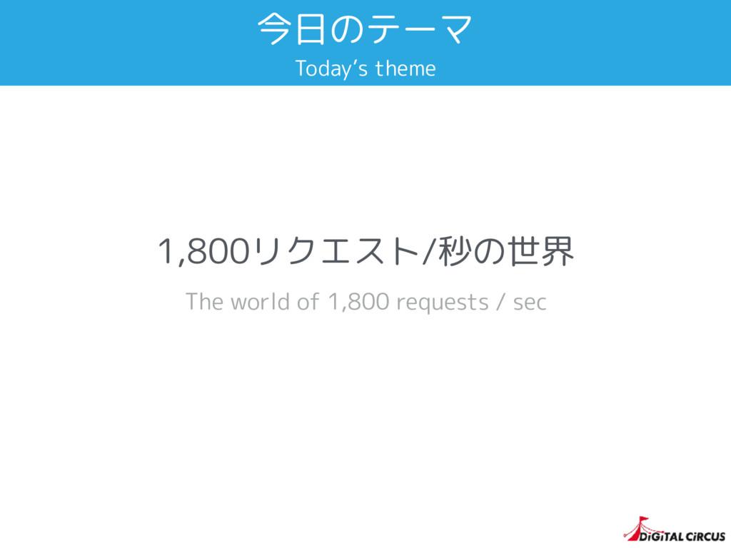 今日のテーマ The world of 1,800 requests / sec 1,800リ...