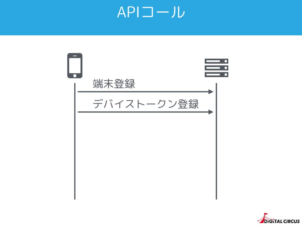 APIコール Ȑ 端末登録 デバイストークン登録