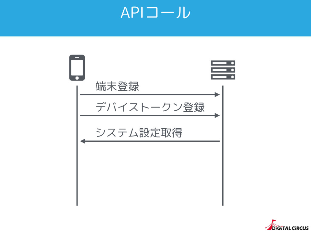 APIコール Ȑ 端末登録 デバイストークン登録 システム設定取得