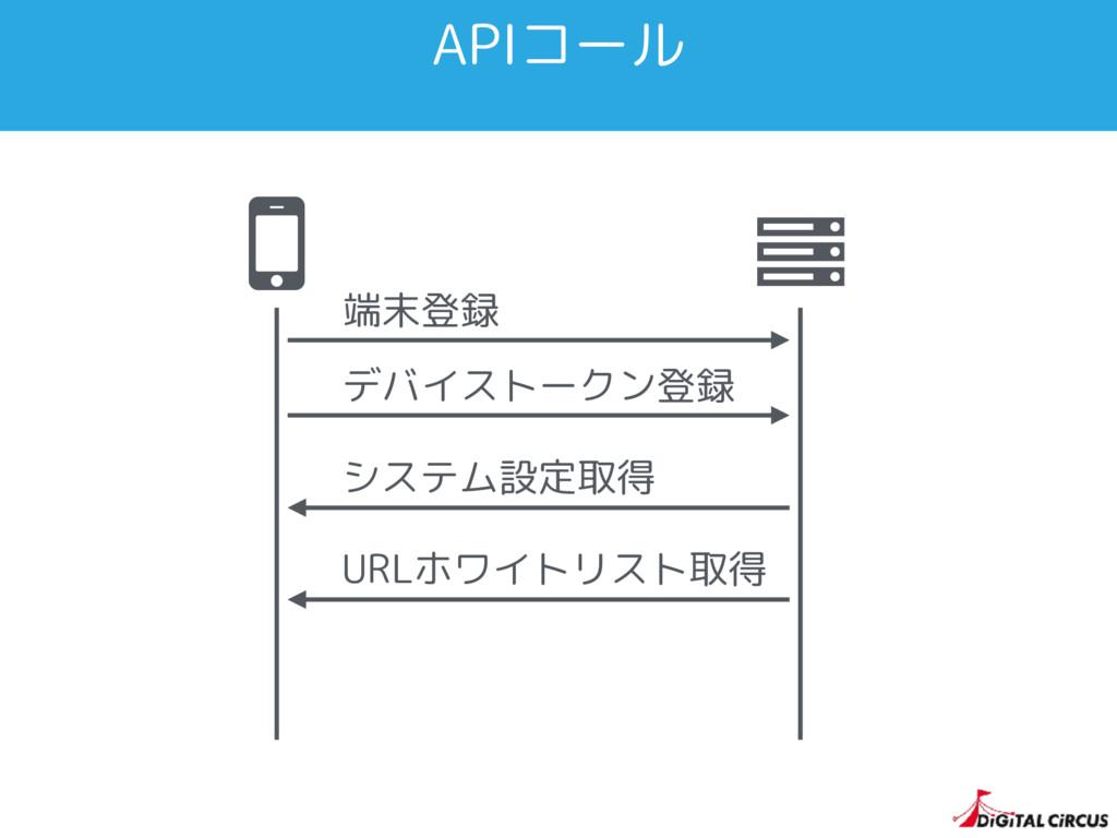 APIコール Ȑ 端末登録 デバイストークン登録 システム設定取得 URLホワイトリスト取得