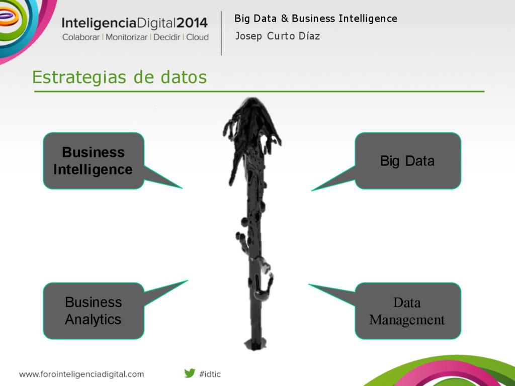 Big Data & Business Intelligence Josep Curto Dí...
