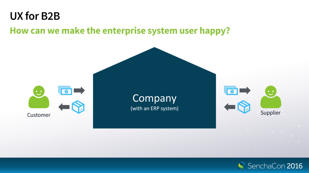 UX for B2B How can we make the enterprise syste...