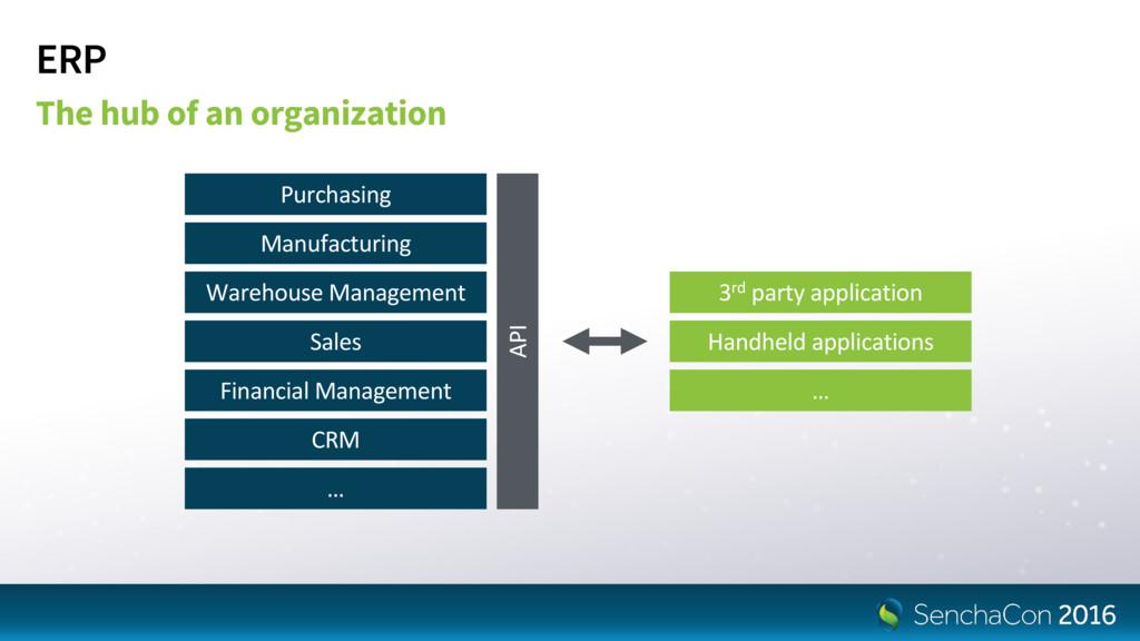 ERP The hub of an organization Purchasing Manuf...