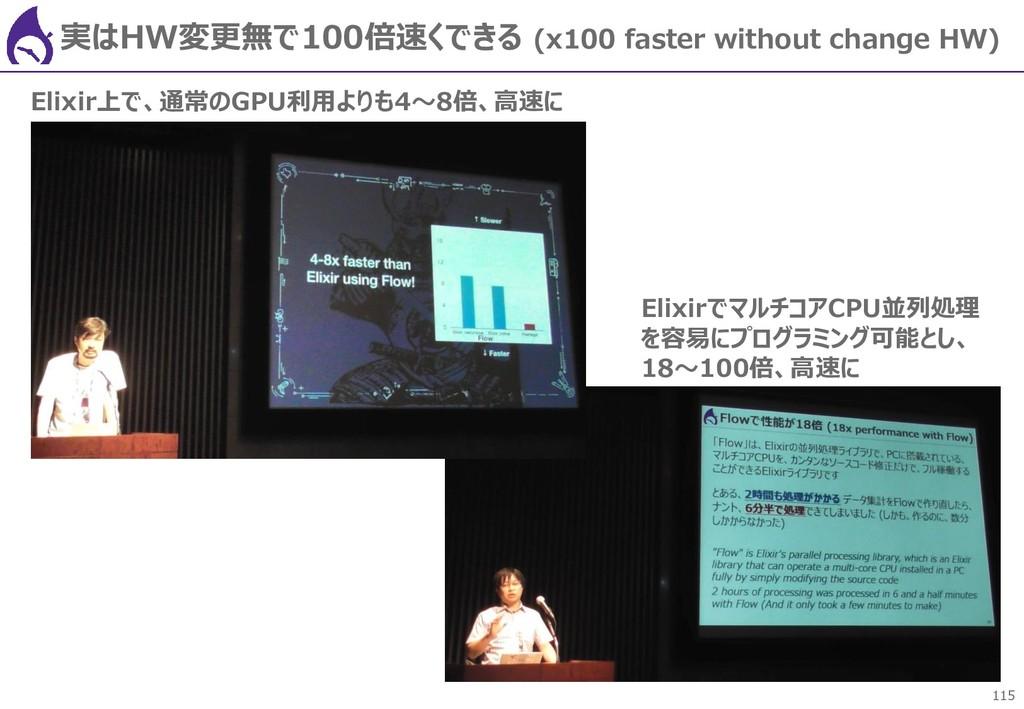 115 実はHW変更無で100倍速くできる (x100 faster without chan...