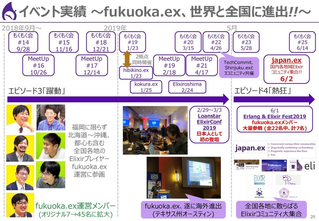 29 イベント実績 ~fukuoka.ex、世界と全国に進出!!~ fukuoka.ex運営メ...