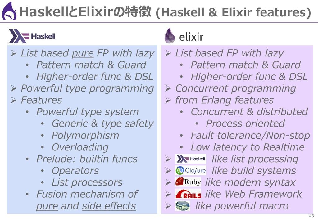 43 HaskellとElixirの特徴 (Haskell & Elixir features...