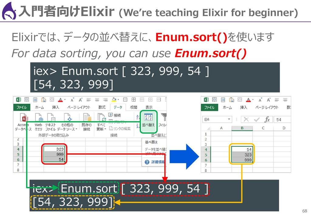 68 入門者向けElixir (We're teaching Elixir for begin...
