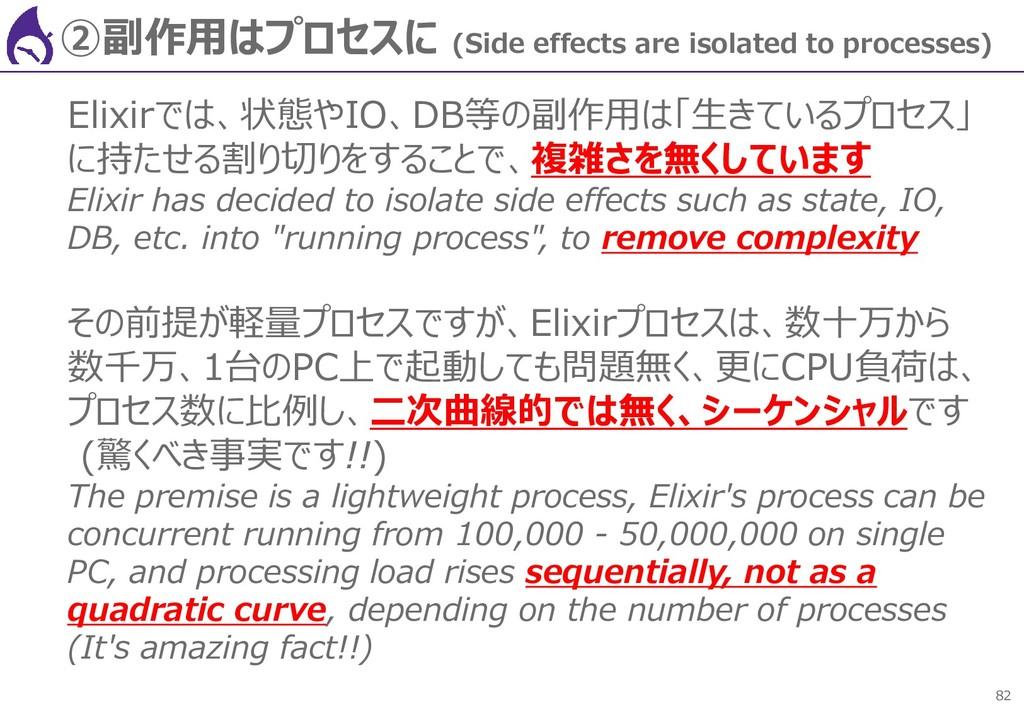 82 ②副作用はプロセスに (Side effects are isolated to pro...