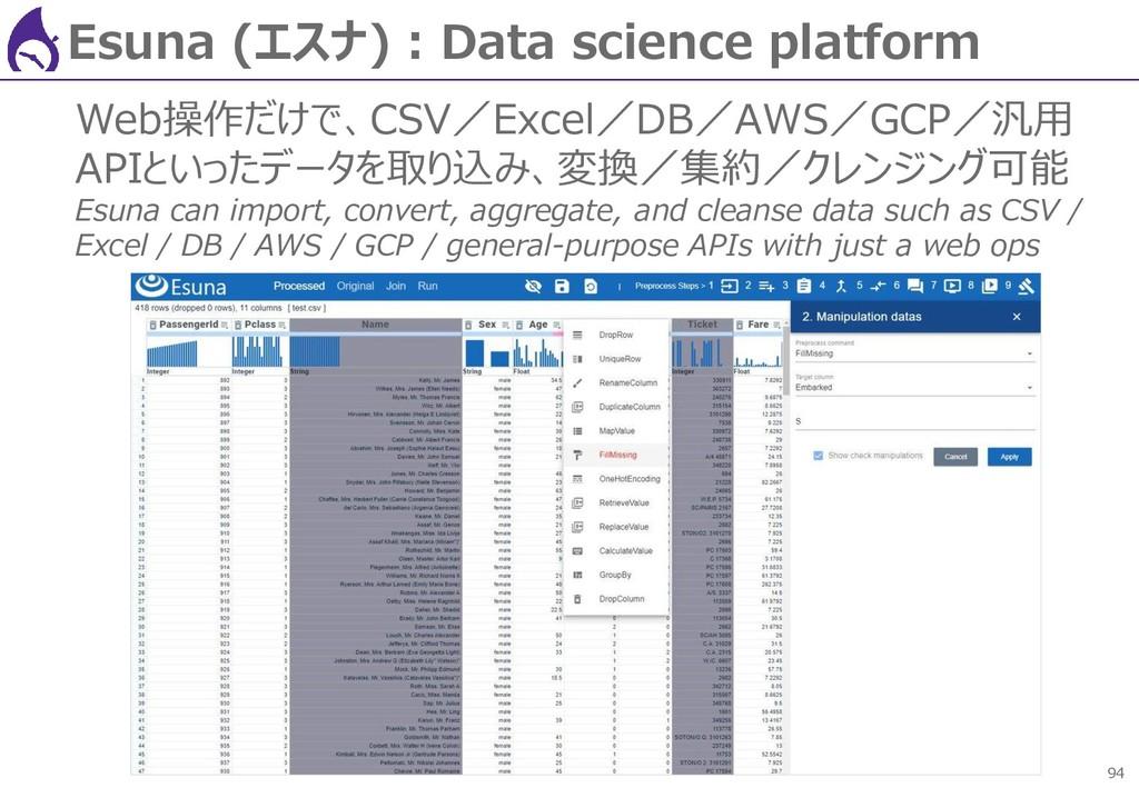 94 Esuna (エスナ) : Data science platform Web操作だけで...