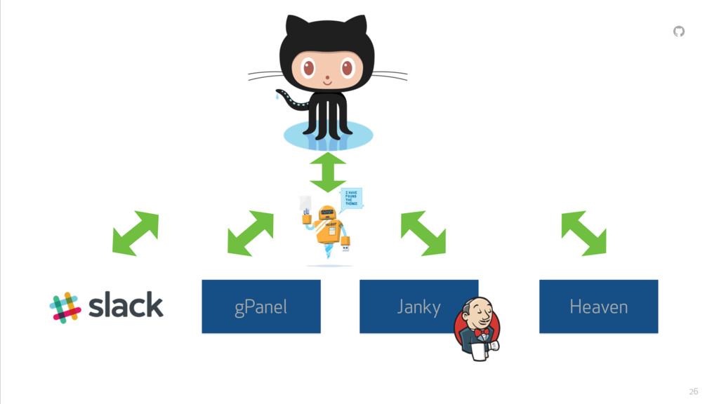 Where software is built % % 26 Heaven Janky gPa...