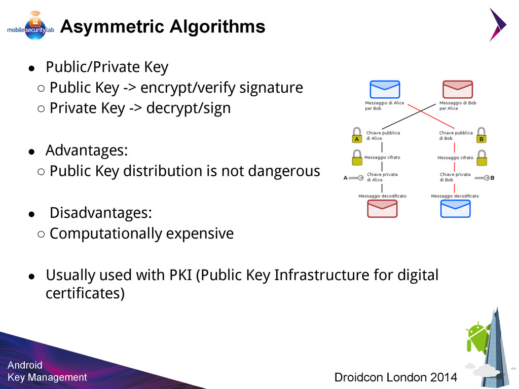 Android Key Management Droidcon London 2014 Asy...