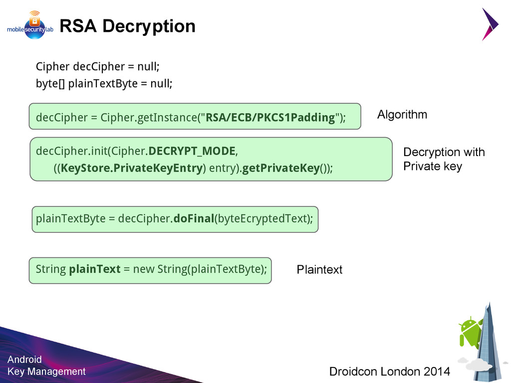 Android Key Management Droidcon London 2014 RSA...