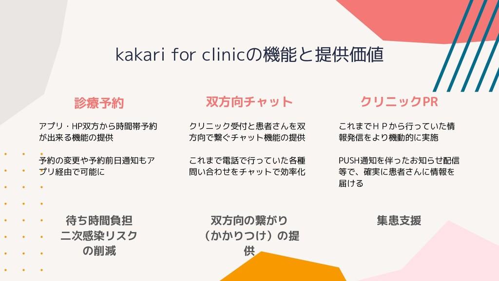 kakari for clinicの機能と提供価値 クリニックPR 待ち時間負担 二次感染リス...