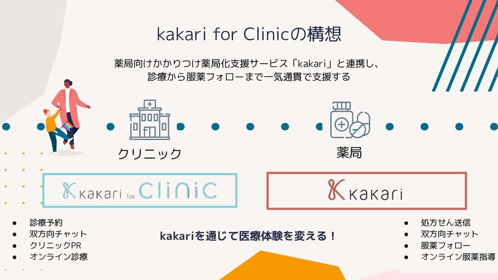 kakari for Clinicの構想 クリニック 薬局向けかかりつけ薬局化支援サービス「k...